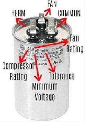 خازن فن کولر گازی